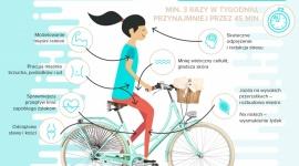 Jak jazda na rowerze wpływa na nasze ciało? Styl życia, LIFESTYLE - Oto co faktycznie dzieje się z naszym ciałem podczas jazdy rowerem!